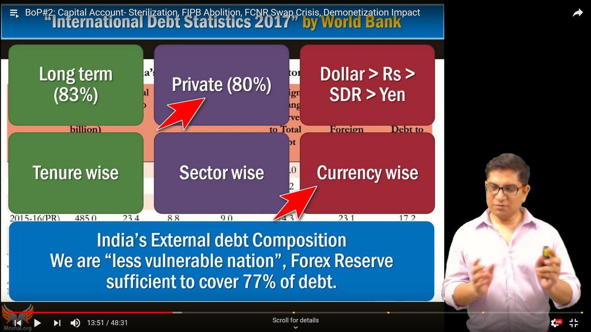 UPSC Prelims Economy Mrunal ECB