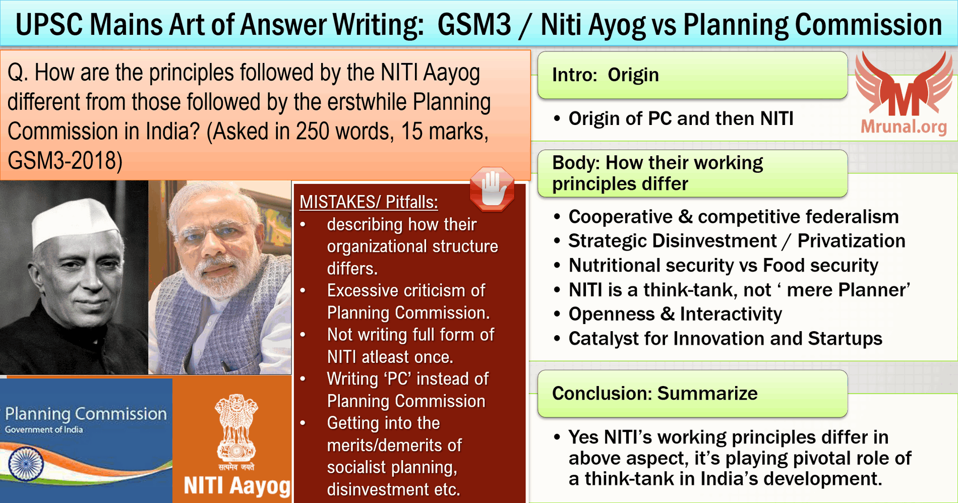 NITI Aayog versus Planning Commission