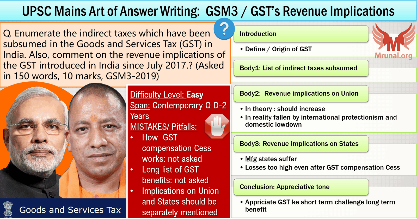 UPSC Mains Model Answer Writing Framework for GST Question