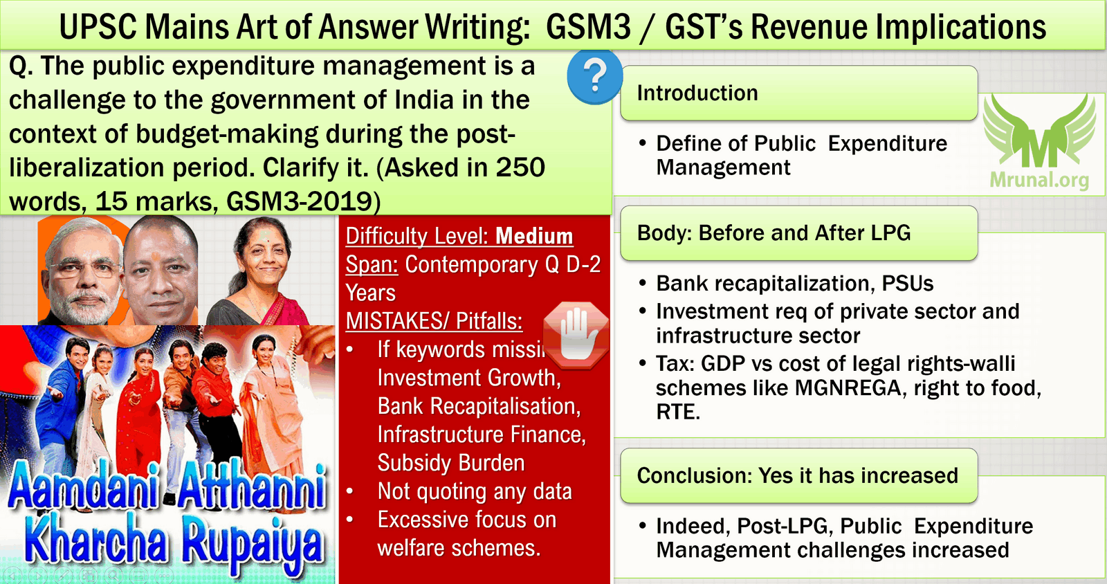 UPSC Mains Model Answer Writing Framework for public expenditure management for UPSC Mains GSM3