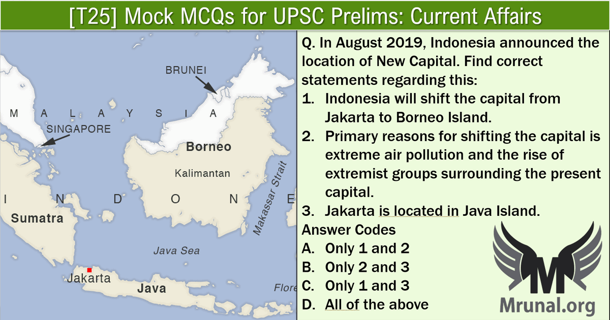new capital for Indonesia: UPSC Geography Prelims MCQ