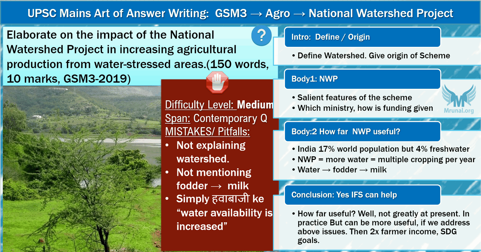 UPSC Mains Model Answer Writing Framework for National Watershed Project Question
