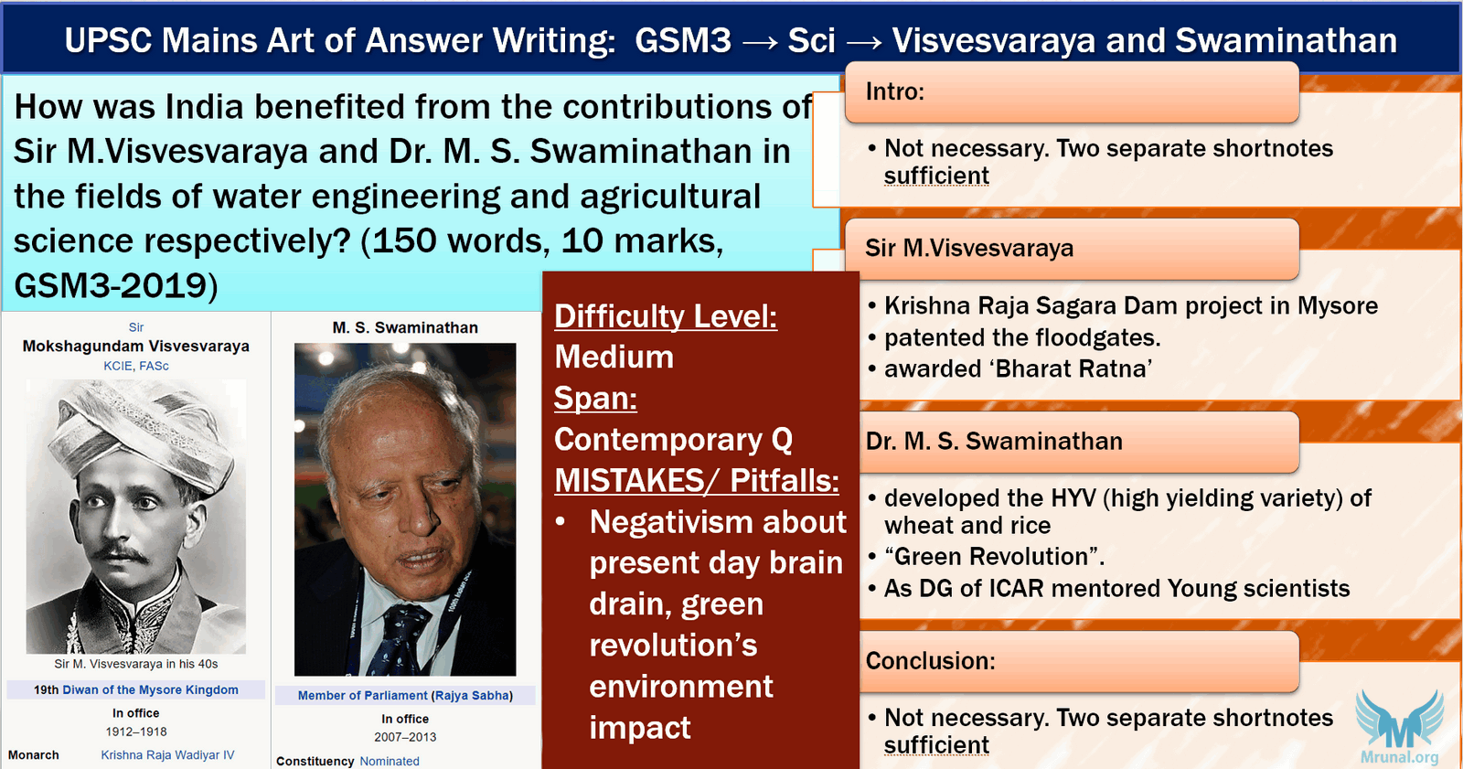 Contributions of Sir M. Visvesvaraya and Dr. M. S. Swaminathan