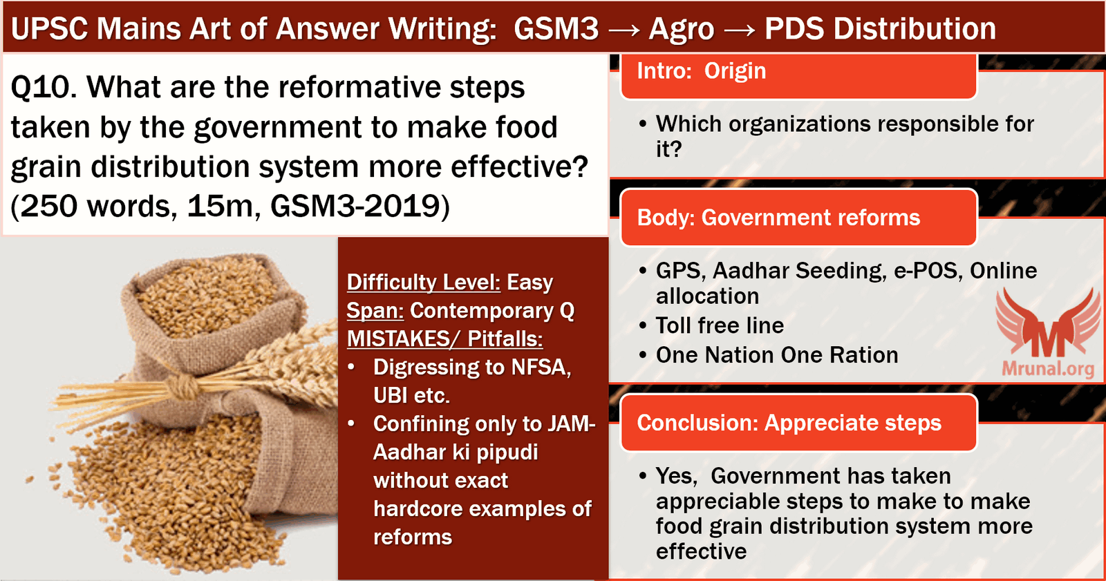 UPSC Mains Model Answer Writing Framework for food grain distribution