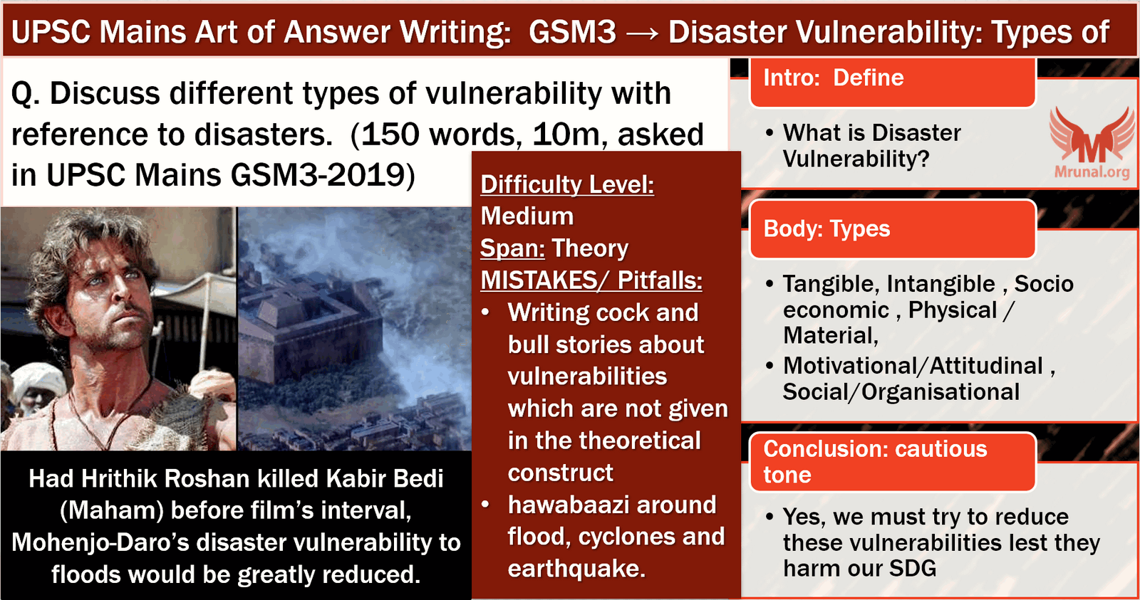 UPSC Mains Model Answer Writing Framework for Disaster vulnerability types