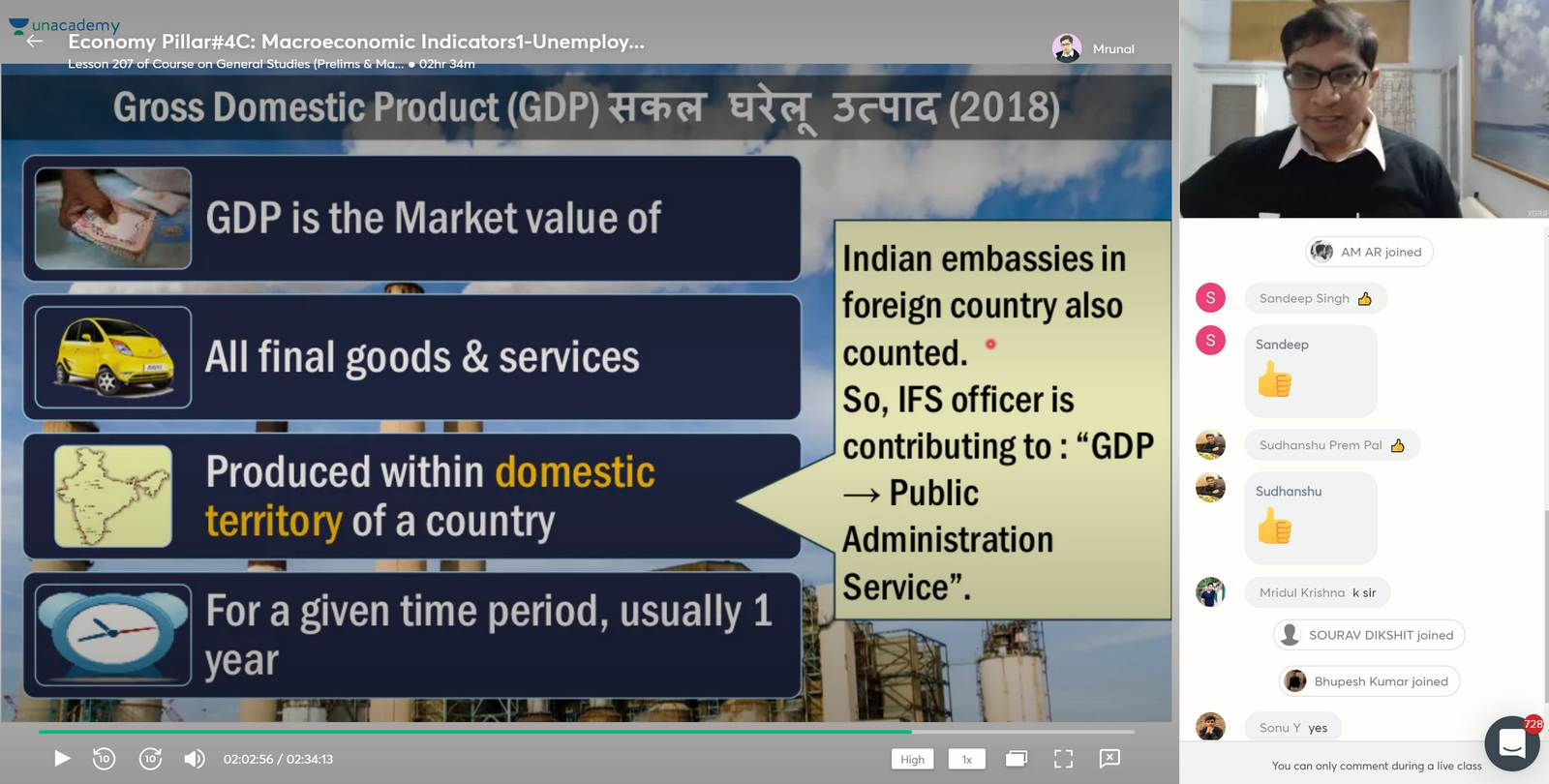 What is GDP? Mrunal