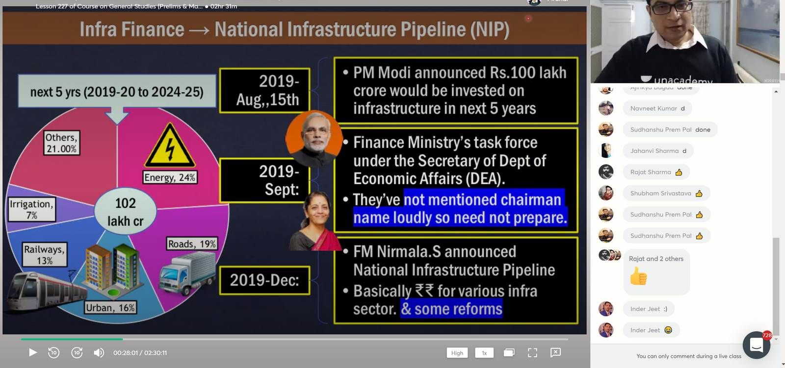 What is National Infrastructure Pipeline (NIP)? Mrunal