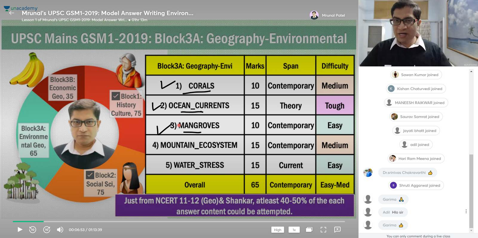 Answer writing for UPSC Mains General Studies Paper-1 Geography