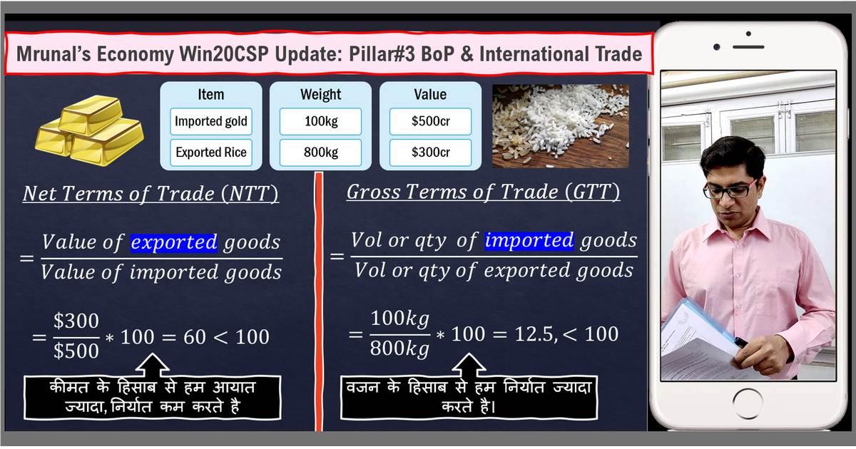 Mrunal's economy class free updates win20CSP