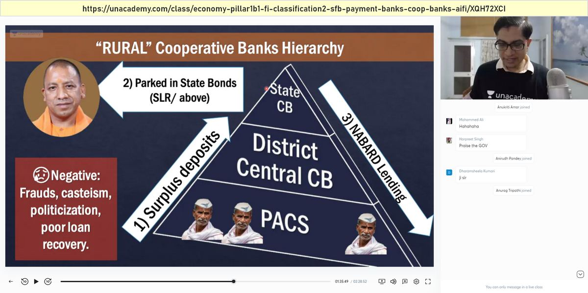 UPSC Prelims Answerkey Economy Cooperative banks in India DCCB