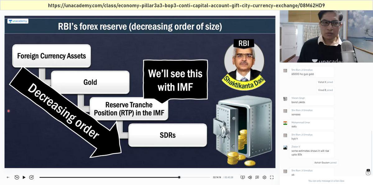 UPSC Prelims Answerkey Economy: IMF gold reserve tranche position RTP