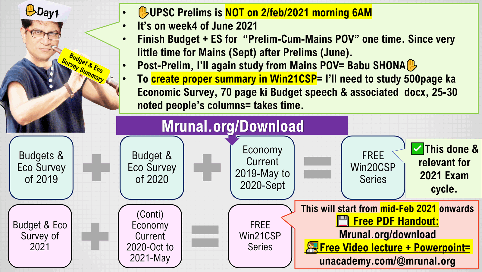 Free Download of Mrunal's Economy 2021Updates Handout (Win21CSP Series)